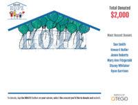 Silent Auction Bidding Technology - Customized Donation Crawler